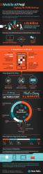 Infographic: Mobile APPeal – Exploring the Mobile Landscape
