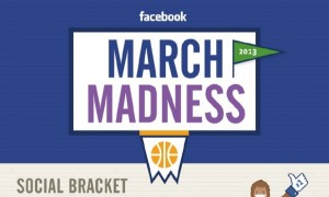 Facebook Predicts Duke Wins NCAA Hoops Tourney Based on Social Buzz