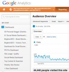 How To Build Your Own Custom Google Analytics Dashboard