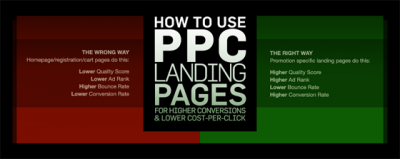 [How To] Use PPC Landing Pages for Higher Conversions – Infographic