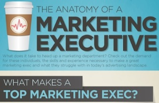 [Infographic] What Makes A Top Marketing Executive?