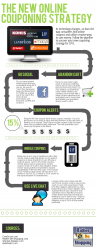 New Online Coupons Strategy: Infographic by Rather Be Shopping