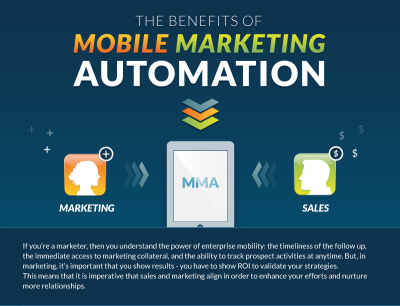 Infographic: Benefits of Mobile Marketing Automation