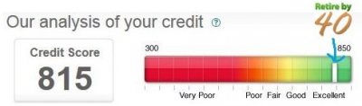 Bad Credit Effects Go Beyond Your Finances