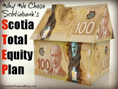Why We Chose Scotiabank's Scotia Total Equity Plan (STEP)