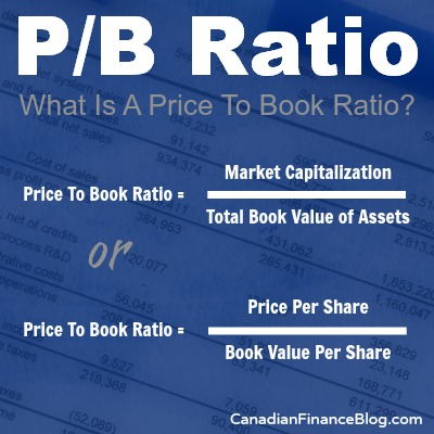 P/B Ratio: What Is a Price to Book Ratio?