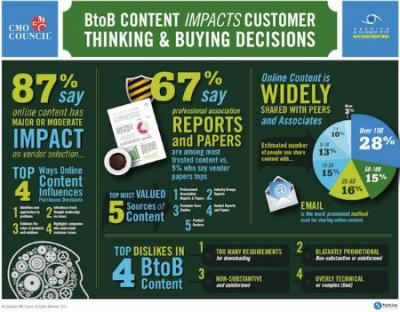 Online Marketing News: Facebook Exposed, Google Mine, Twitter Geo, Vine Boom!, Organic Spanks Paid