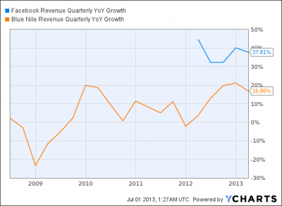 Why most dividend investors never succeed + MORE