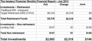 Net Worth Update: July 2013 and Resolution Progress 2nd Quarter 2013