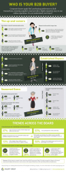 Marketing Day: July 2, 2013 + MORE