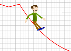 Seven Potential Mistakes In Dividend Investing + MORE