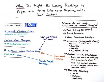 Why You Might Be Losing Rankings to Pages with Fewer Links, Worse Targeting, and Poor Content