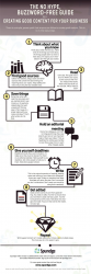 Infographic: No Hype Guide to Content Creation