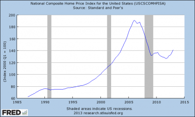 The Cost of Housing & why it Can Make or Break your Finances