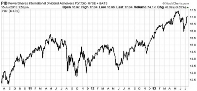'Forever' Funds: The Safest High-Yield Funds on the Planet (Part II)