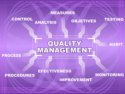11 Key Steps for Quality Management