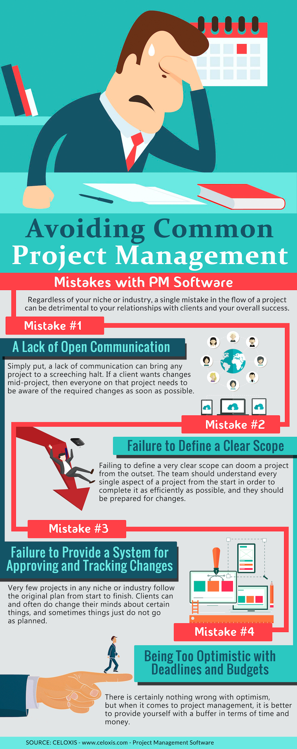 Management_Mistakes1